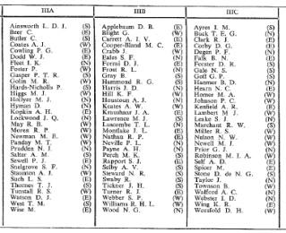 1968 Bancrfot's Form List